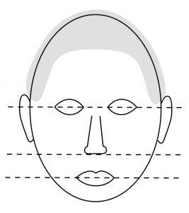 hvordan tegner man et ansigt