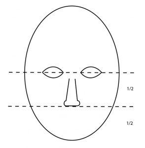 sådan tegner du et ansigt
